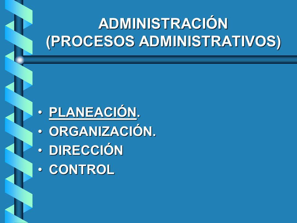 ADMINISTRACIÓN (PROCESOS ADMINISTRATIVOS) PLANEACIÓN.PLANEACIÓN. ORGANIZACIÓN.ORGANIZACIÓN. DIRECCIÓNDIRECCIÓN CONTROLCONTROL