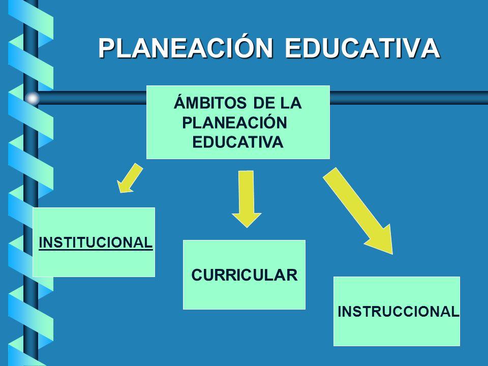 PLANEACIÓN EDUCATIVA ÁMBITOS DE LA PLANEACIÓN EDUCATIVA INSTITUCIONAL CURRICULAR INSTRUCCIONAL