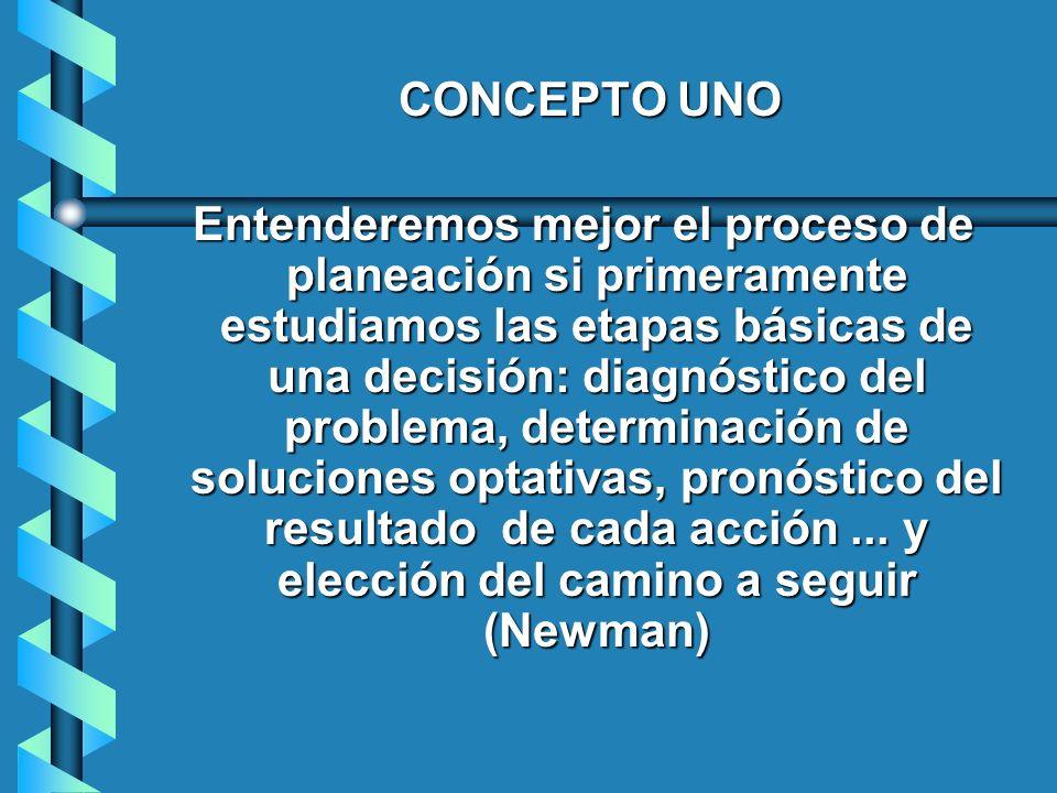CONCEPTO UNO CONCEPTO UNO Entenderemos mejor el proceso de planeación si primeramente estudiamos las etapas básicas de una decisión: diagnóstico del p