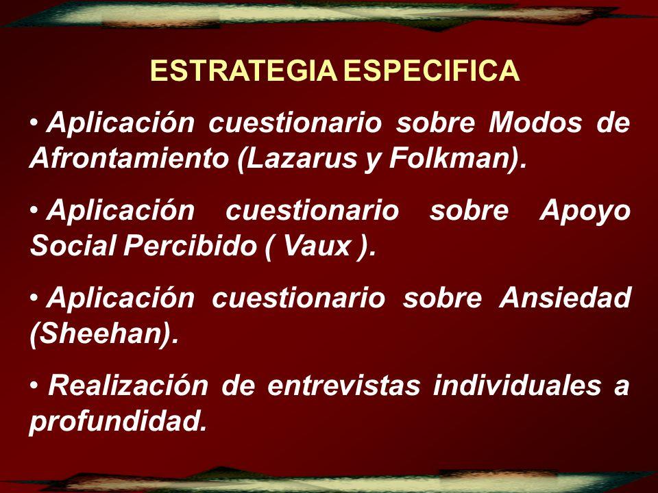ESTRATEGIA ESPECIFICA Aplicación cuestionario sobre Modos de Afrontamiento (Lazarus y Folkman). Aplicación cuestionario sobre Apoyo Social Percibido (