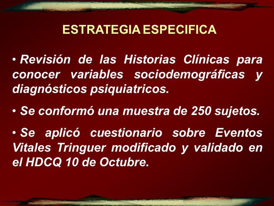 ESTRATEGIA ESPECIFICA Revisión de las Historias Clínicas para conocer variables sociodemográficas y diagnósticos psiquiatricos. Se conformó una muestr