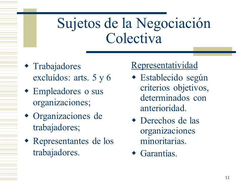 11 Sujetos de la Negociación Colectiva Trabajadores excluídos: arts. 5 y 6 Empleadores o sus organizaciones; Organizaciones de trabajadores; Represent