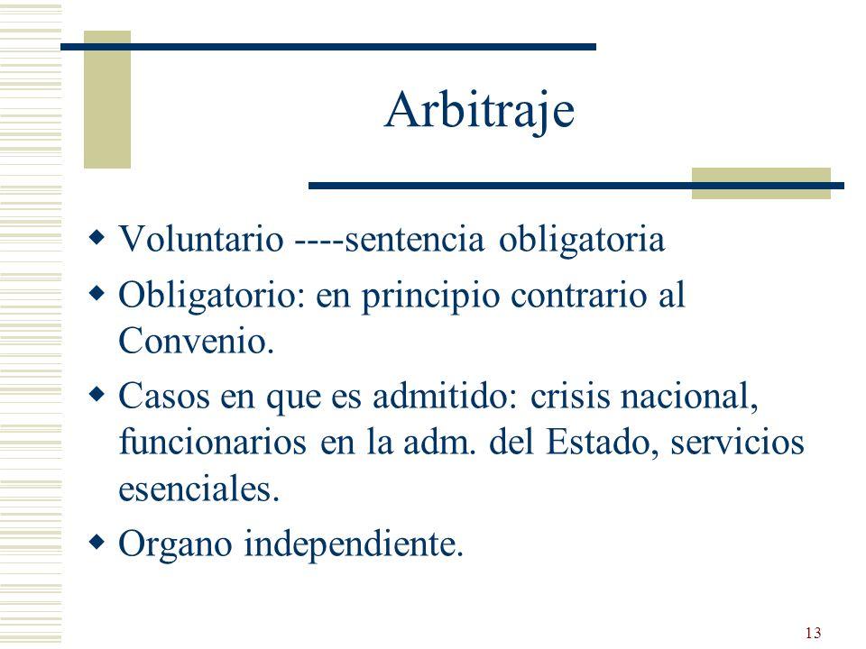 13 Arbitraje Voluntario ----sentencia obligatoria Obligatorio: en principio contrario al Convenio. Casos en que es admitido: crisis nacional, funciona