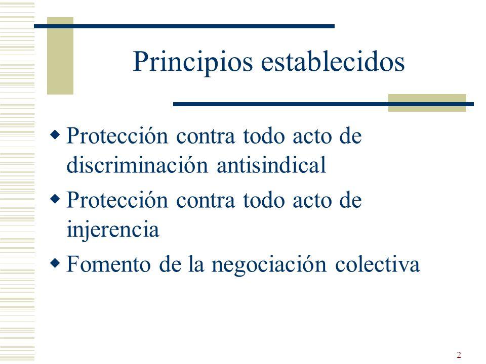 2 Principios establecidos Protección contra todo acto de discriminación antisindical Protección contra todo acto de injerencia Fomento de la negociaci