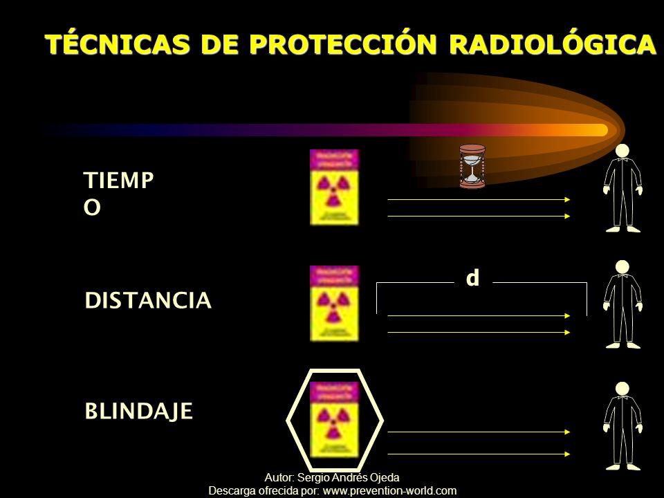 Autor: Sergio Andrés Ojeda Descarga ofrecida por: www.prevention-world.com TÉCNICAS DE PROTECCIÓN RADIOLÓGICA d TIEMP O DISTANCIA BLINDAJE