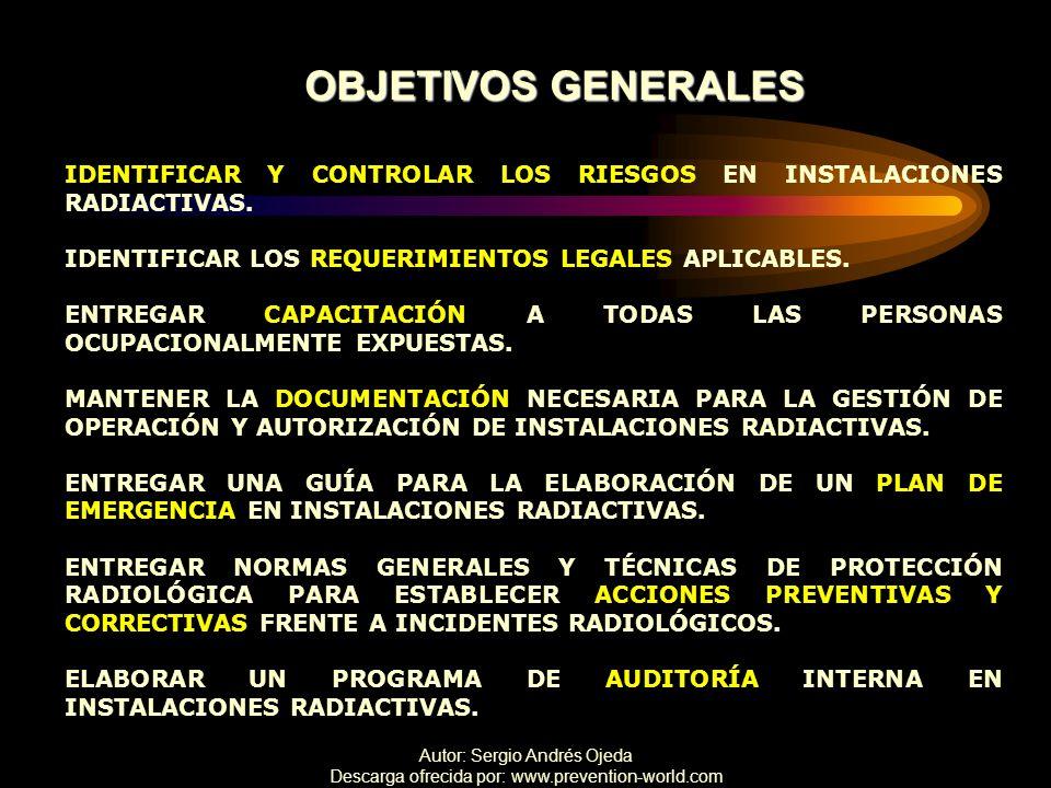 OBJETIVOS GENERALES IDENTIFICAR Y CONTROLAR LOS RIESGOS EN INSTALACIONES RADIACTIVAS. IDENTIFICAR LOS REQUERIMIENTOS LEGALES APLICABLES. ENTREGAR CAPA
