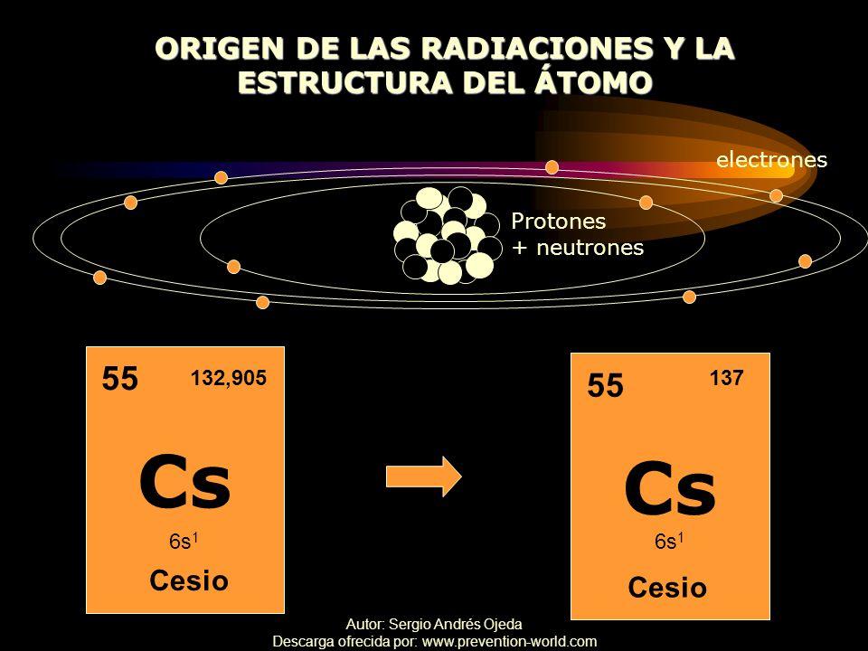 Autor: Sergio Andrés Ojeda Descarga ofrecida por: www.prevention-world.com ORIGEN DE LAS RADIACIONES Y LA ESTRUCTURA DEL ÁTOMO Cs 55 132,905 6s 1 Cesi