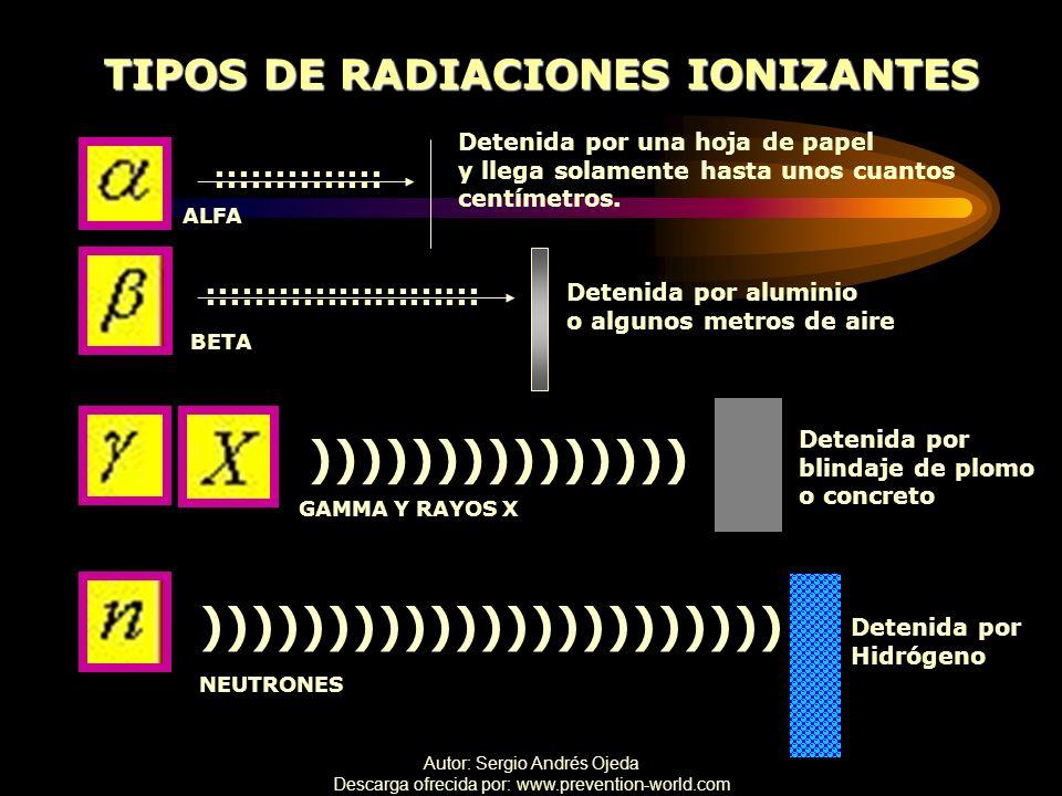 Autor: Sergio Andrés Ojeda Descarga ofrecida por: www.prevention-world.com TIPOS DE RADIACIONES IONIZANTES Detenida por una hoja de papel y llega sola