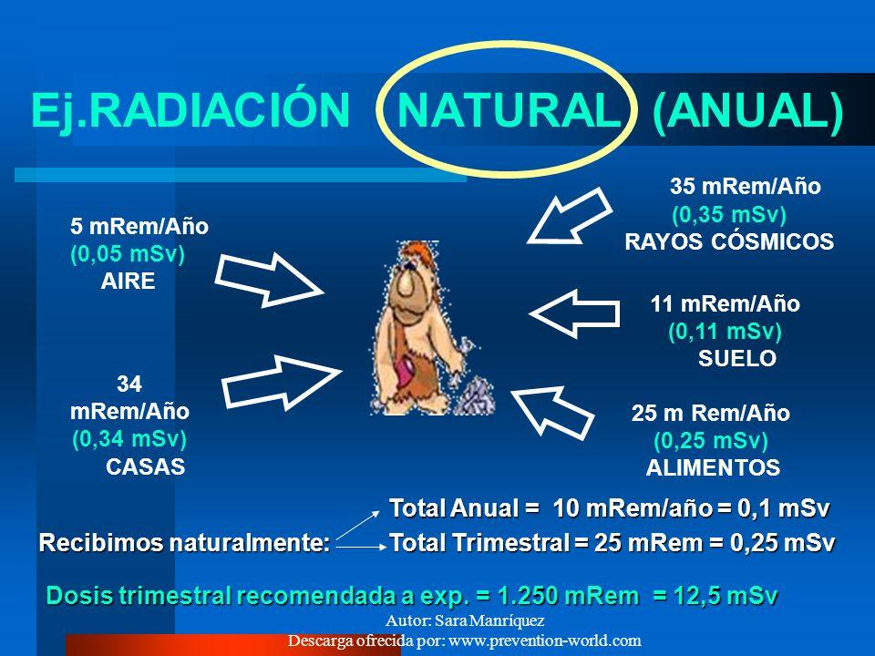 Autor: Sara Manríquez Descarga ofrecida por: www.prevention-world.com radiación cósmica suelo materiales de construcción agua cuerpo humano aire Gener