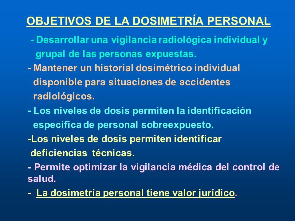 Autor: Sara Manríquez Descarga ofrecida por: www.prevention-world.com DOSIMETRIA PERSONAL La dosimetría personal externa se entiende como la técnica p