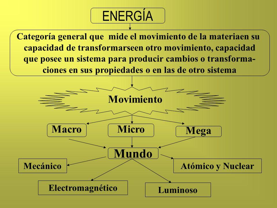 ENERGÍA Categoría general que mide el movimiento de la materiaen su capacidad de transformarseen otro movimiento, capacidad que posee un sistema para