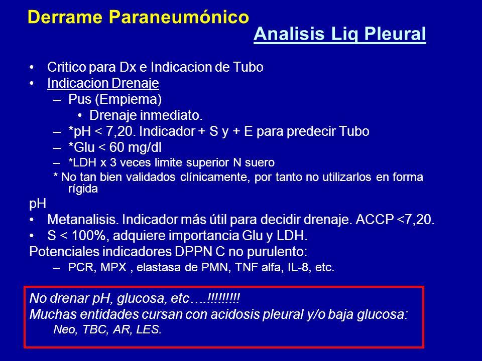 Analisis Liq Pleural Critico para Dx e Indicacion de Tubo Indicacion Drenaje –Pus (Empiema) Drenaje inmediato. –*pH < 7,20. Indicador + S y + E para p
