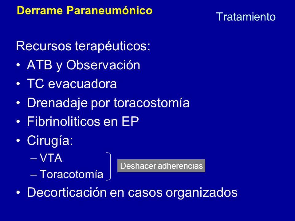 Tratamiento Recursos terapéuticos: ATB y Observación TC evacuadora Drenadaje por toracostomía Fibrinoliticos en EP Cirugía: –VTA –Toracotomía Decortic