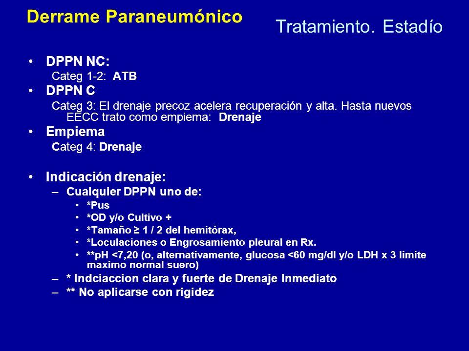 DPPN NC: Categ 1-2: ATB DPPN C Categ 3: El drenaje precoz acelera recuperación y alta. Hasta nuevos EECC trato como empiema: Drenaje Empiema Categ 4: