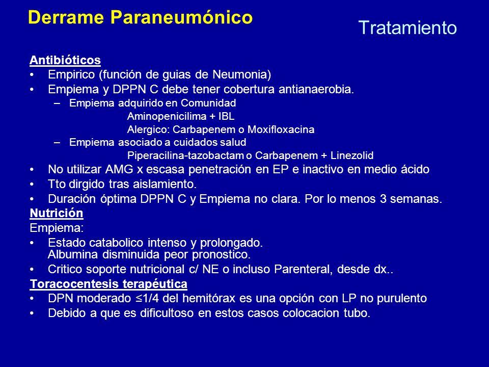 Tratamiento Antibióticos Empirico (función de guias de Neumonia) Empiema y DPPN C debe tener cobertura antianaerobia. –Empiema adquirido en Comunidad