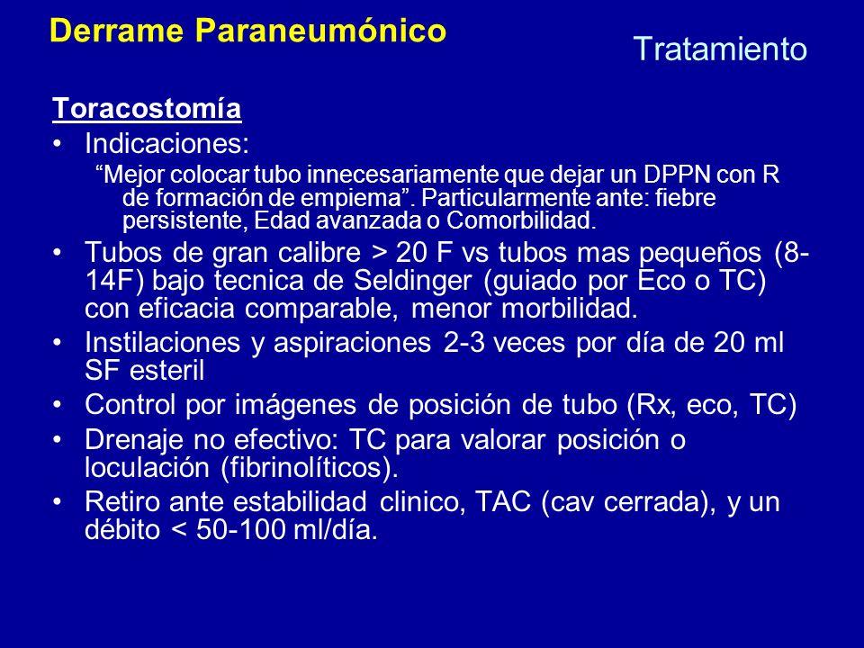 Tratamiento Toracostomía Indicaciones: Mejor colocar tubo innecesariamente que dejar un DPPN con R de formación de empiema. Particularmente ante: fieb