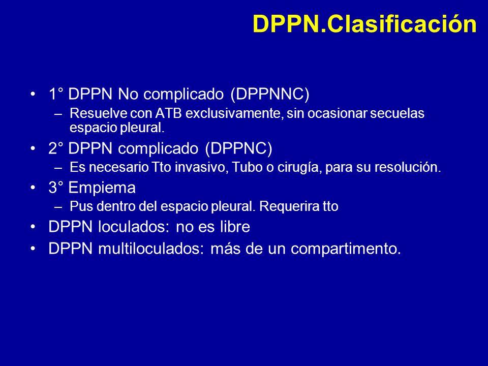 1° DPPN No complicado (DPPNNC) –Resuelve con ATB exclusivamente, sin ocasionar secuelas espacio pleural. 2° DPPN complicado (DPPNC) –Es necesario Tto