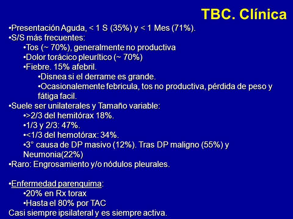 TBC. Clínica Presentación Aguda, < 1 S (35%) y < 1 Mes (71%).Presentación Aguda, < 1 S (35%) y < 1 Mes (71%). S/S más frecuentes:S/S más frecuentes: T