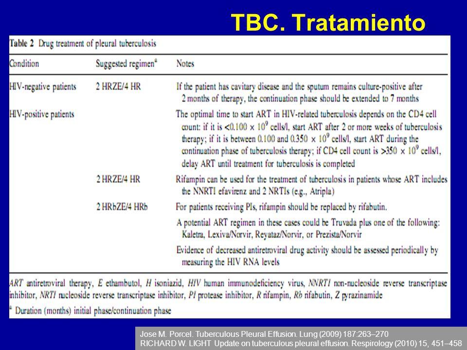 TBC. Tratamiento Jose M. Porcel. Tuberculous Pleural Effusion. Lung (2009) 187:263–270 RICHARD W. LIGHT Update on tuberculous pleural effusion. Respir