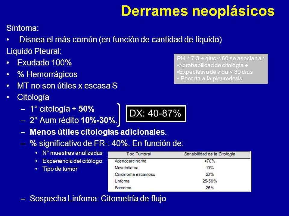 Derrames neoplásicos Síntoma: Disnea el más común (en función de cantidad de líquido) Liquido Pleural: Exudado 100% % Hemorrágicos MT no son útiles x