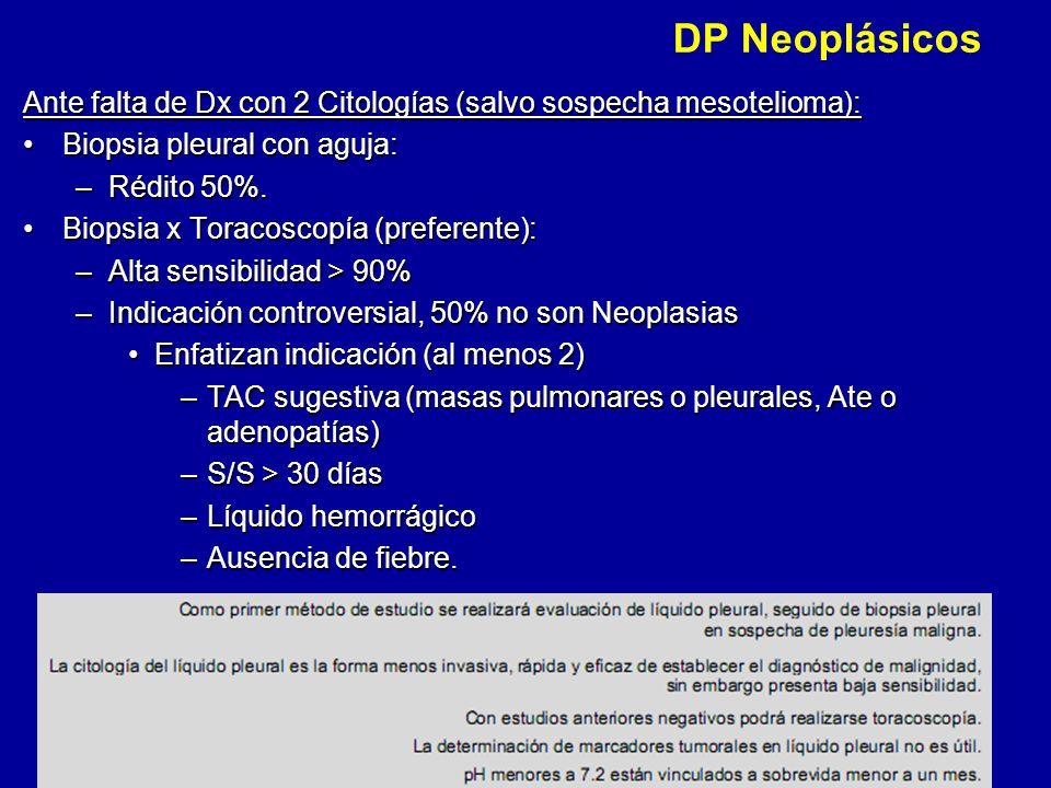 DP Neoplásicos Ante falta de Dx con 2 Citologías (salvo sospecha mesotelioma): Biopsia pleural con aguja:Biopsia pleural con aguja: –Rédito 50%. Biops