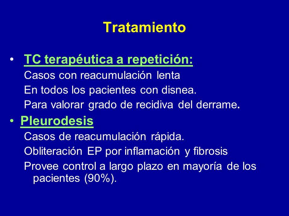 Tratamiento TC terapéutica a repetición: Casos con reacumulación lenta En todos los pacientes con disnea. Para valorar grado de recidiva del derrame.