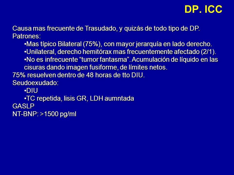 DP. ICC Causa mas frecuente de Trasudado, y quizás de todo tipo de DP. Patrones: Mas típico Bilateral (75%), con mayor jerarquía en lado derecho.Mas t