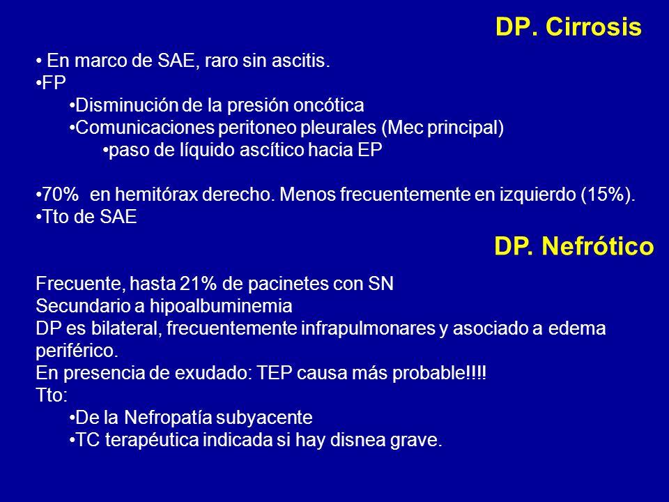 DP. Cirrosis En marco de SAE, raro sin ascitis. FP Disminución de la presión oncótica Comunicaciones peritoneo pleurales (Mec principal) paso de líqui