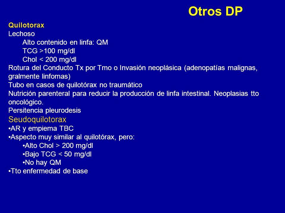 Otros DP Quilotorax Lechoso Alto contenido en linfa: QM TCG >100 mg/dl Chol < 200 mg/dl Rotura del Conducto Tx por Tmo o Invasión neoplásica (adenopat