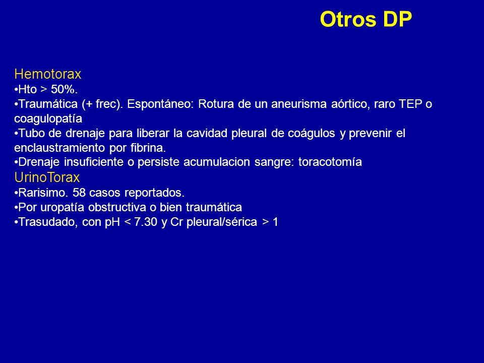 Otros DP Hemotorax Hto > 50%. Traumática (+ frec). Espontáneo: Rotura de un aneurisma aórtico, raro TEP o coagulopatía Tubo de drenaje para liberar la