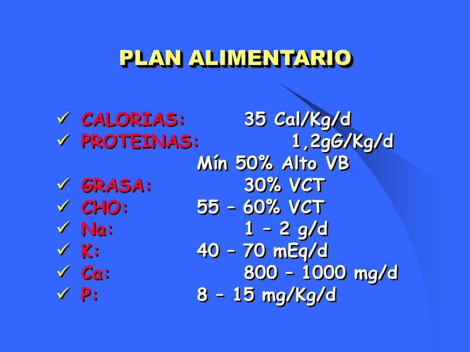 PLAN ALIMENTARIO CALORIAS:35 Cal/Kg/d PROTEINAS:1,2gG/Kg/d Mín 50% Alto VB GRASA:30% VCT CHO:55 – 60% VCT Na:1 – 2 g/d K:40 – 70 mEq/d Ca:800 – 1000 m