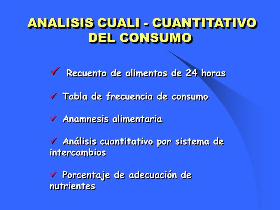 Recuento de alimentos de 24 horas Tabla de frecuencia de consumo Anamnesis alimentaria Análisis cuantitativo por sistema de intercambios Porcentaje de