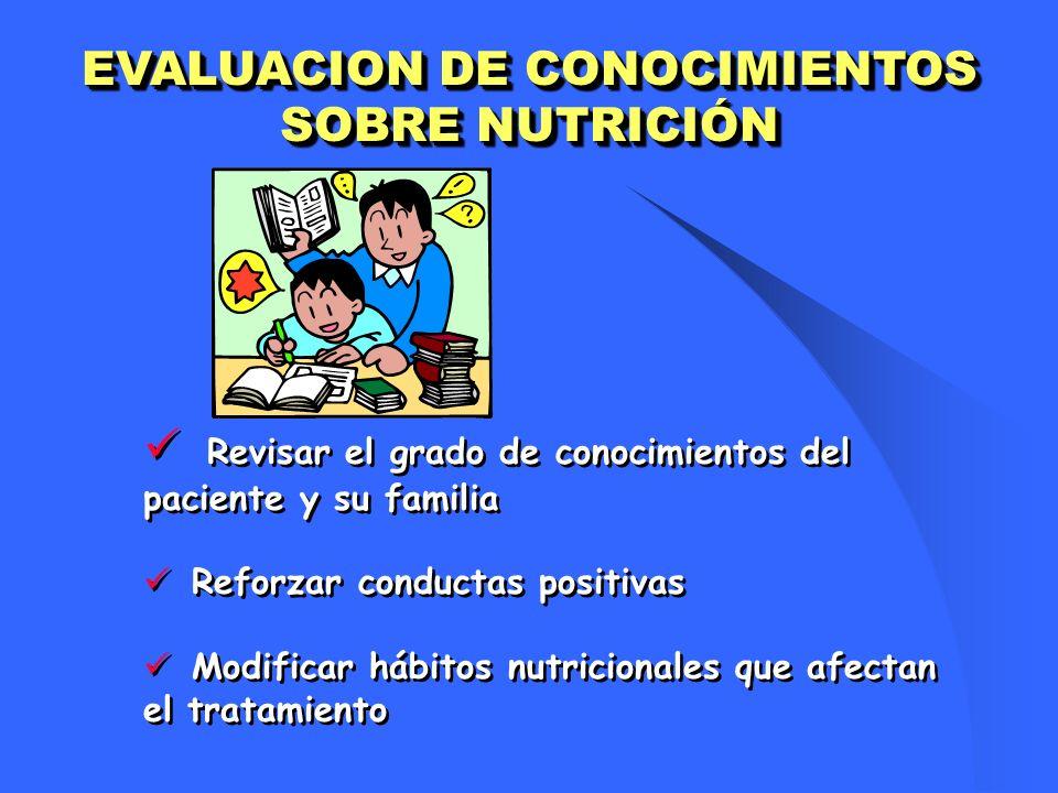 EVALUACION DE CONOCIMIENTOS SOBRE NUTRICIÓN Revisar el grado de conocimientos del paciente y su familia Reforzar conductas positivas Modificar hábitos