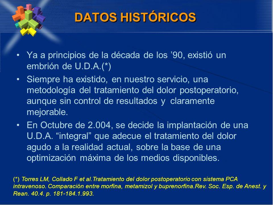 DATOS HISTÓRICOS Ya a principios de la década de los 90, existió un embrión de U.D.A.(*) Siempre ha existido, en nuestro servicio, una metodología del