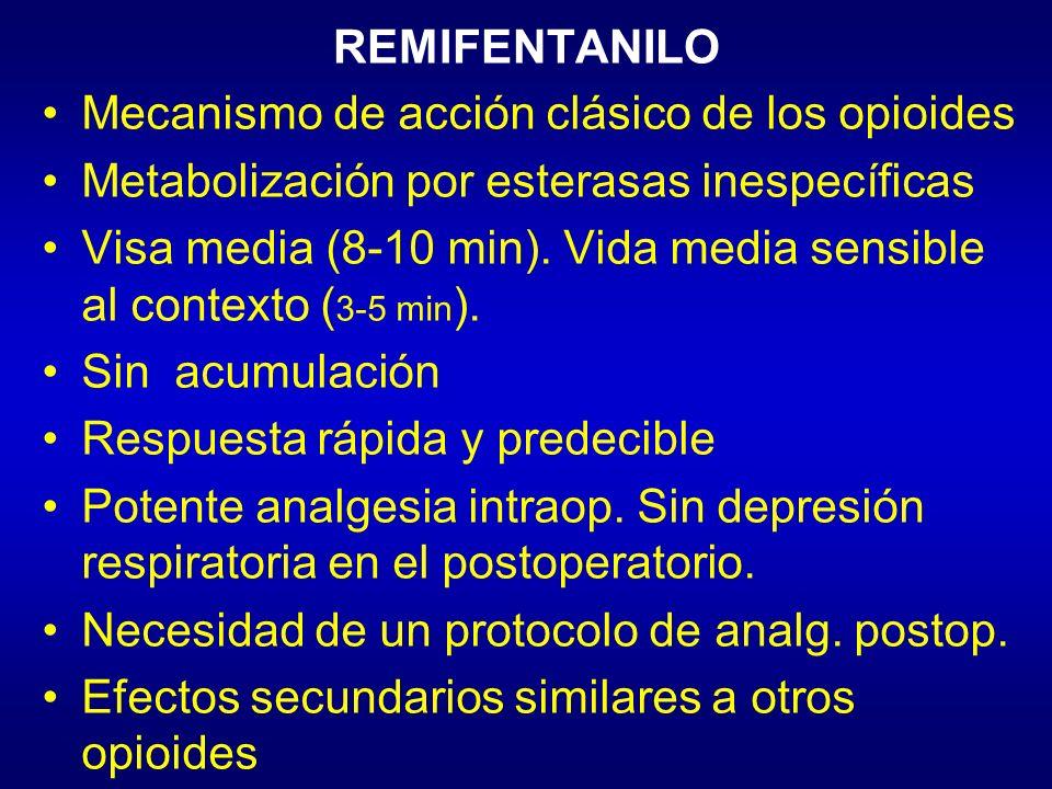 REMIFENTANILO Mecanismo de acción clásico de los opioides Metabolización por esterasas inespecíficas Visa media (8-10 min). Vida media sensible al con