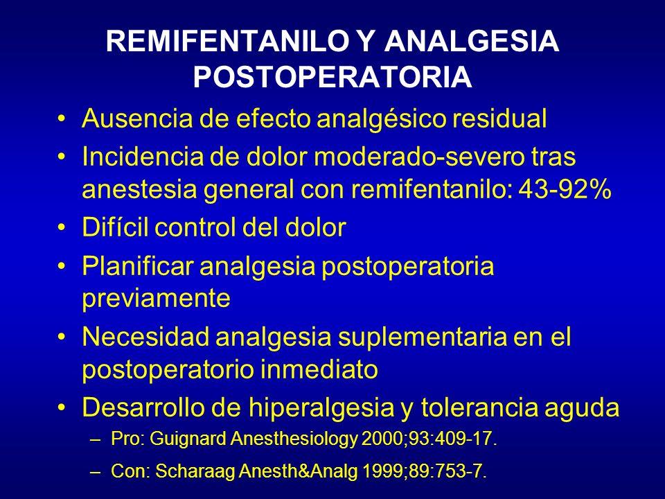 REMIFENTANILO Y ANALGESIA POSTOPERATORIA Ausencia de efecto analgésico residual Incidencia de dolor moderado-severo tras anestesia general con remifen