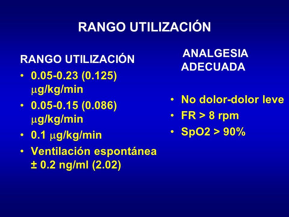 RANGO UTILIZACIÓN 0.05-0.23 (0.125) g/kg/min 0.05-0.15 (0.086) g/kg/min 0.1 g/kg/min Ventilación espontánea ± 0.2 ng/ml (2.02) ANALGESIA ADECUADA No d