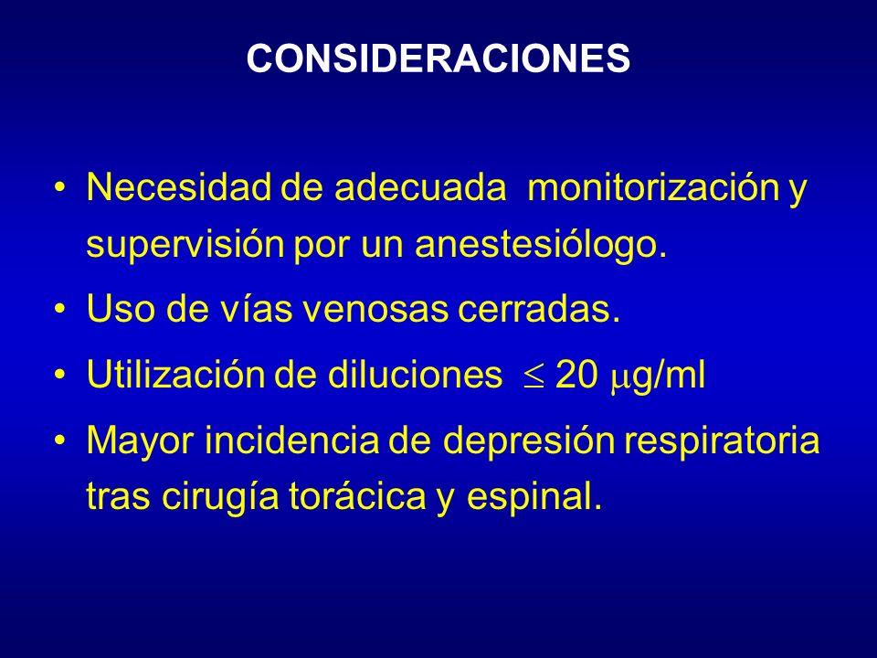 CONSIDERACIONES Necesidad de adecuada monitorización y supervisión por un anestesiólogo. Uso de vías venosas cerradas. Utilización de diluciones 20 g/