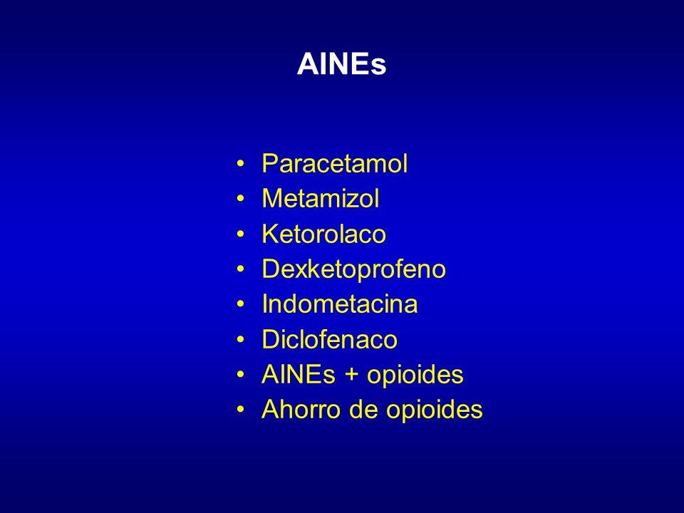 AINEs Paracetamol Metamizol Ketorolaco Dexketoprofeno Indometacina Diclofenaco AINEs + opioides Ahorro de opioides