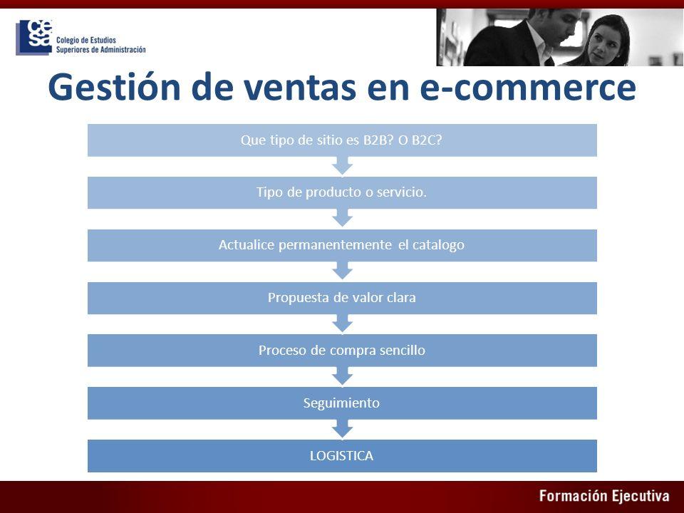 Gestión de ventas en e-commerce LOGISTICA Seguimiento Proceso de compra sencillo Propuesta de valor clara Actualice permanentemente el catalogo Tipo d