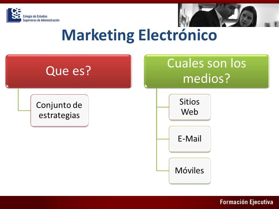 Marketing Electrónico Que es? Conjunto de estrategias Cuales son los medios? Sitios Web E-MailMóviles