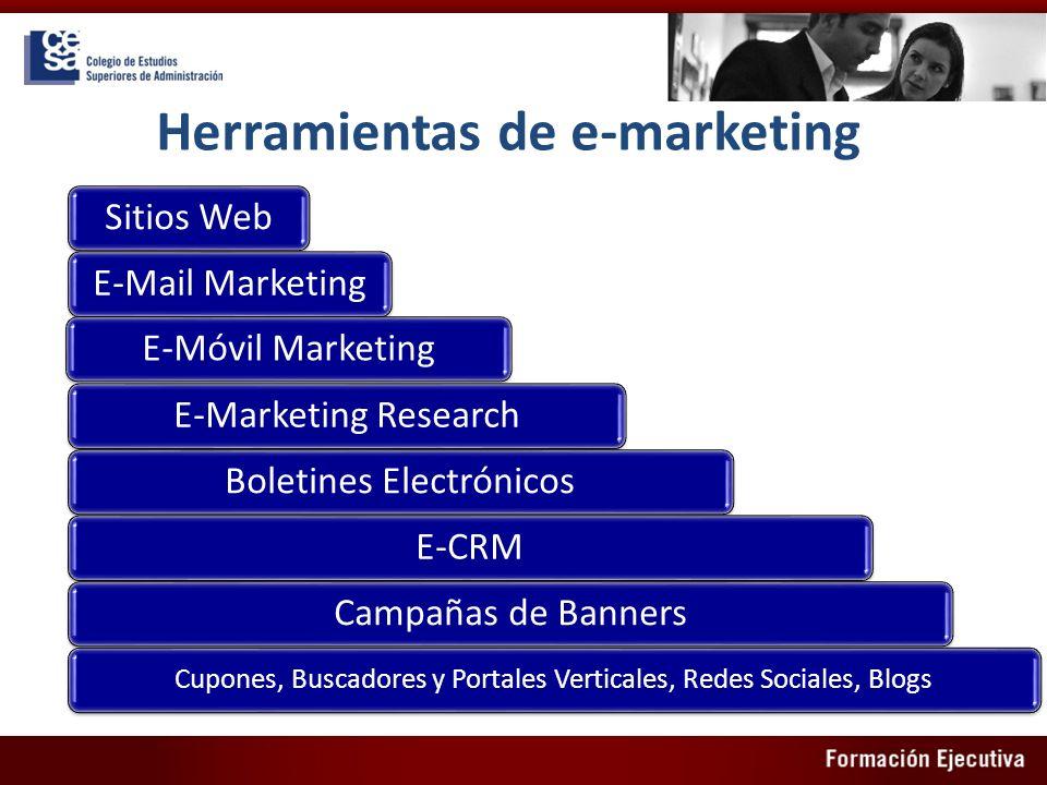 Herramientas de e-marketing Sitios WebE-Mail MarketingE-Móvil MarketingE-Marketing ResearchBoletines ElectrónicosE-CRMCampañas de Banners Cupones, Bus