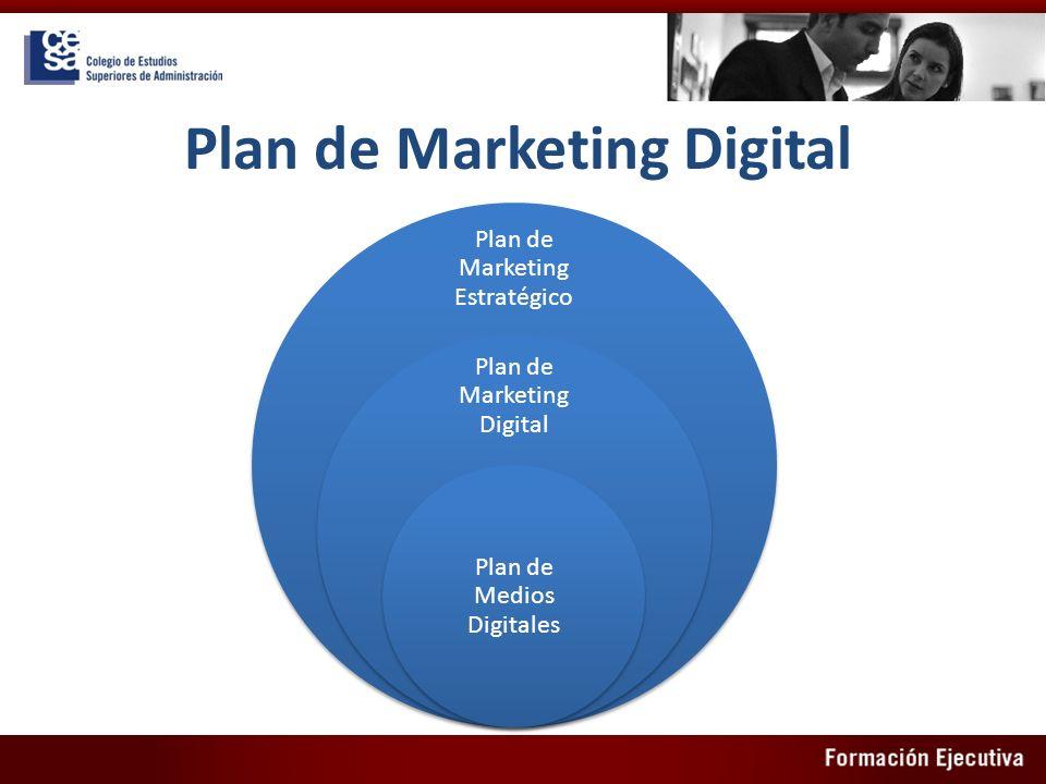 Plan de Marketing Digital Plan de Marketing Estratégico Plan de Marketing Digital Plan de Medios Digitales