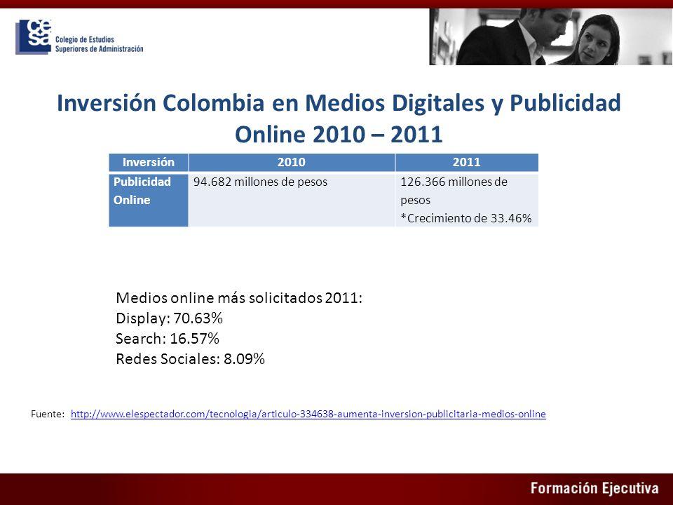 Inversión Colombia en Medios Digitales y Publicidad Online 2010 – 2011 Inversión20102011 Publicidad Online 94.682 millones de pesos126.366 millones de