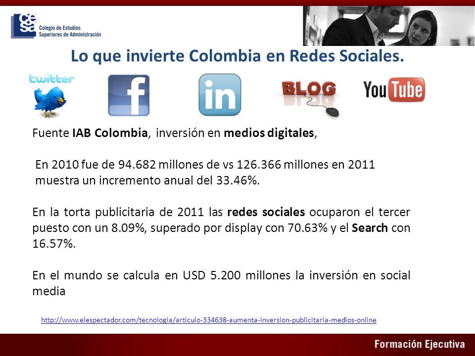 Lo que invierte Colombia en Redes Sociales. Fuente IAB Colombia, inversión en medios digitales, En 2010 fue de 94.682 millones de vs 126.366 millones