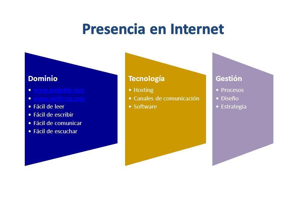 Dominio www.godaddy.com www.netfirms.com Fácil de leer Fácil de escribir Fácil de comunicar Fácil de escuchar Tecnología Hosting Canales de comunicaci