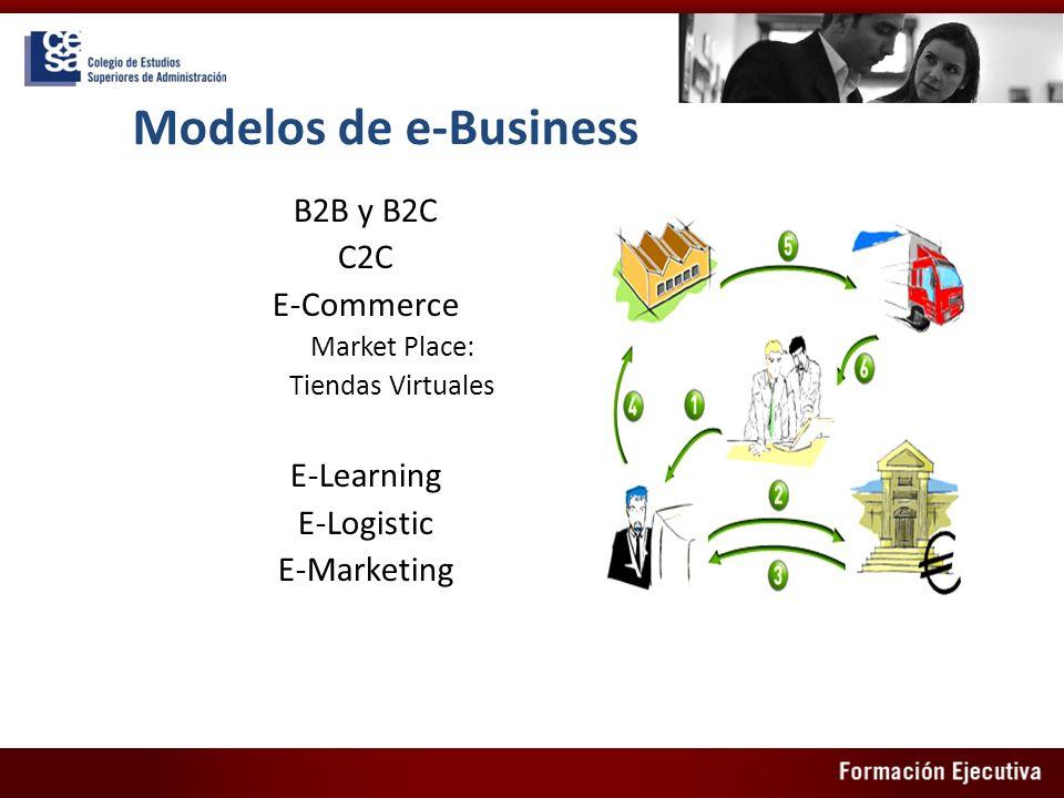 Modelos de e-Business B2B y B2C C2C E-Commerce Market Place: Tiendas Virtuales E-Learning E-Logistic E-Marketing