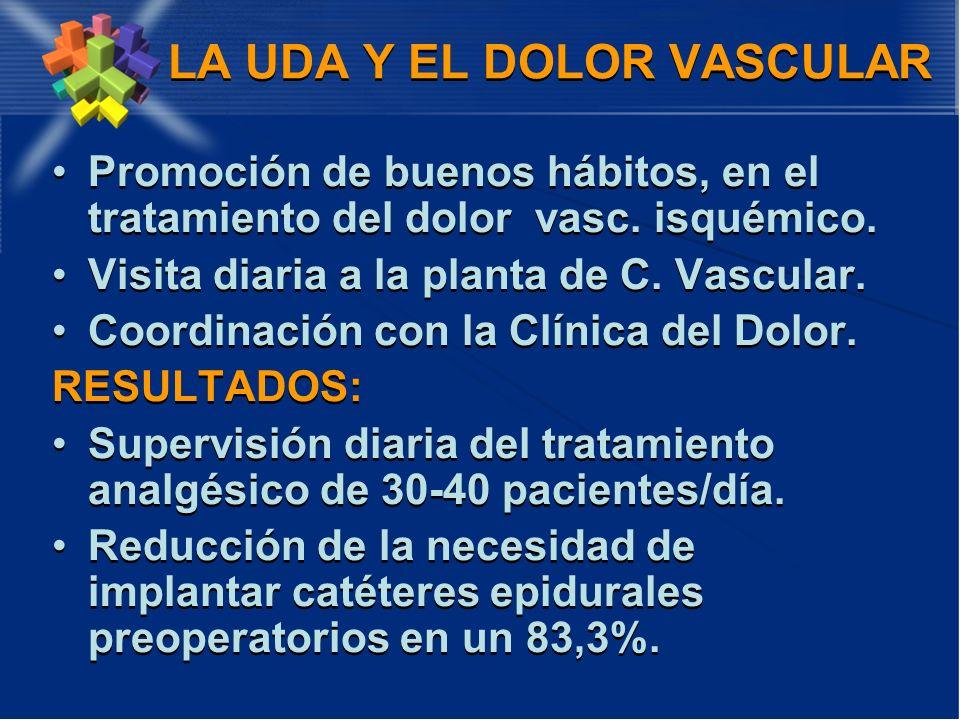 LA UDA Y EL DOLOR VASCULAR Promoción de buenos hábitos, en el tratamiento del dolor vasc. isquémico. Visita diaria a la planta de C. Vascular. Coordin