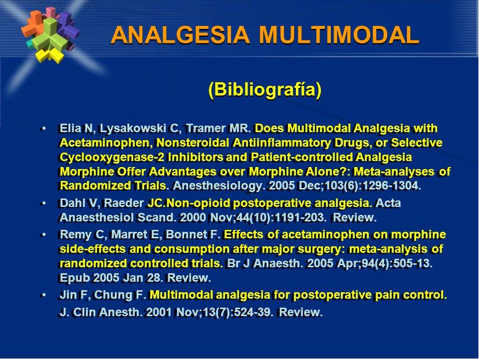 ANALGESIA MULTIMODAL (Bibliografía) Elia N, Lysakowski C, Tramer MR. Does Multimodal Analgesia with Acetaminophen, Nonsteroidal Antiinflammatory Drugs