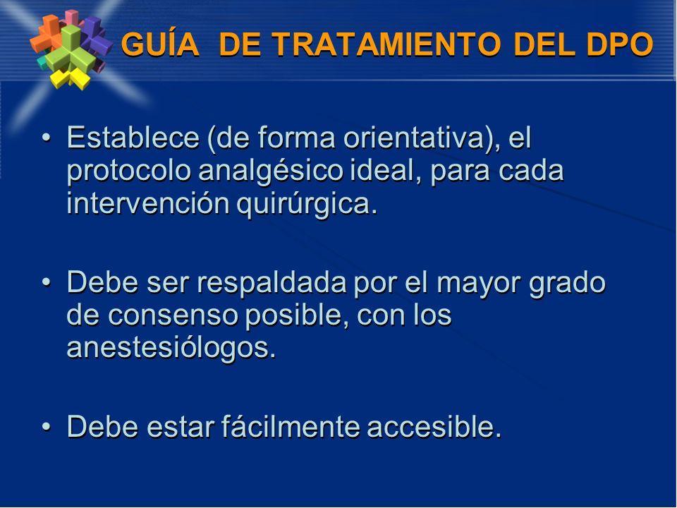 GUÍA DE TRATAMIENTO DEL DPO Establece (de forma orientativa), el protocolo analgésico ideal, para cada intervención quirúrgica. Debe ser respaldada po